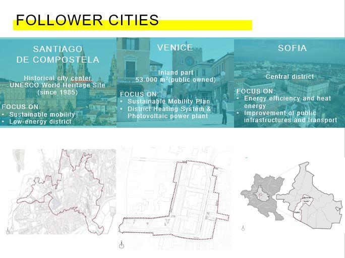 Smarter Together follower cities