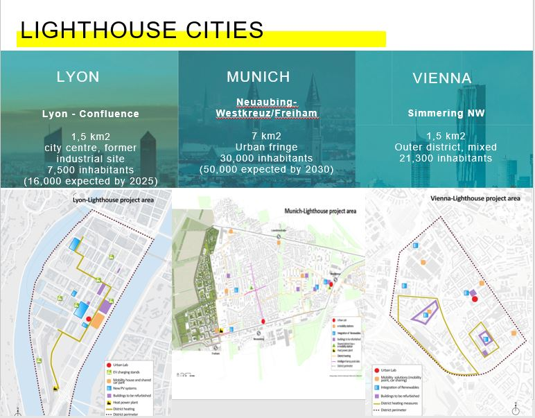 Smarter Together lighthouse cities