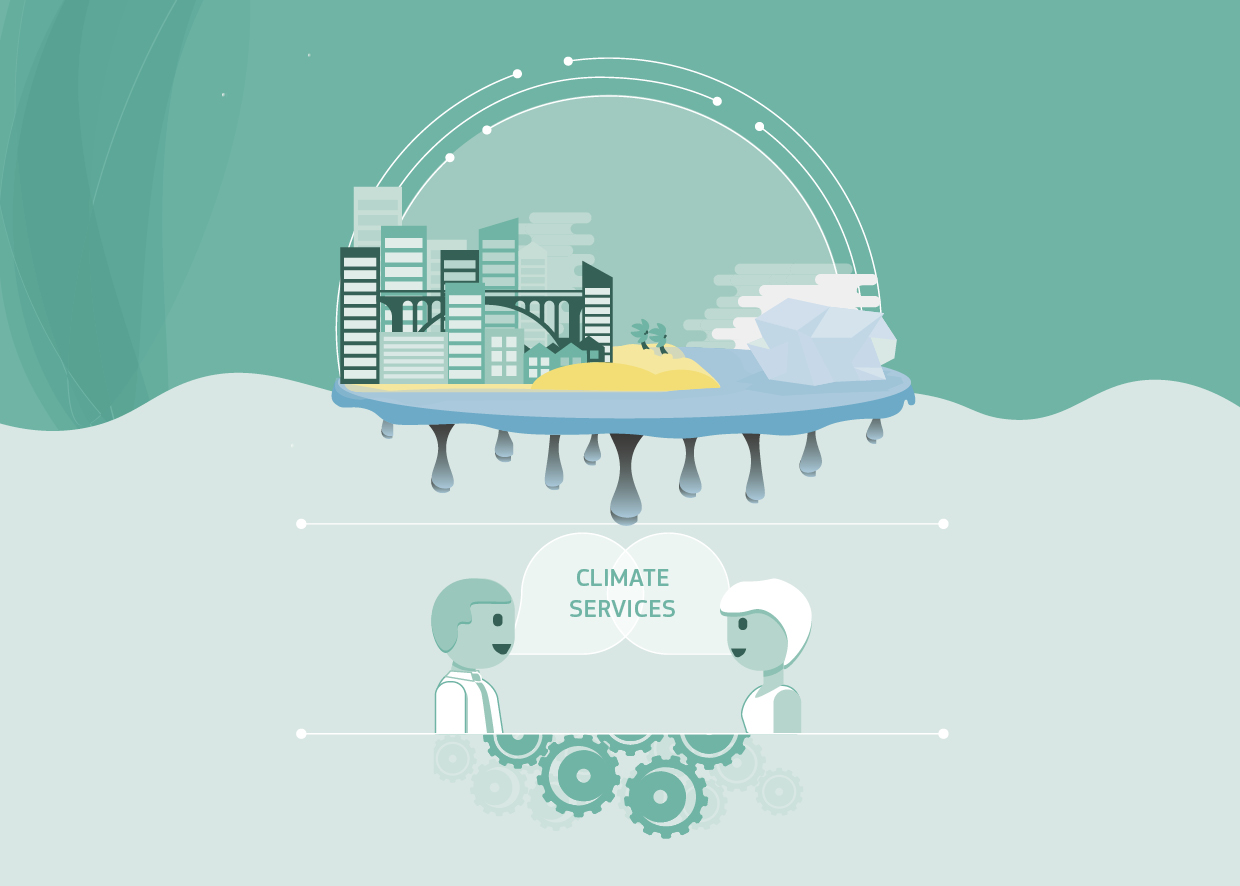 A European market for climate services through innovative EU research