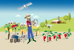Precision Farming: Sowing the seeds of a new agricultural revolution