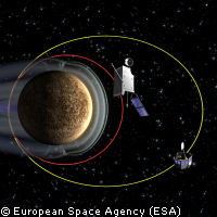 ESA's Mercury mission swings into action