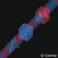 EU-funded team in quantum success story
