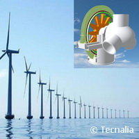 Super wind turbines represent a major technological breakthrough