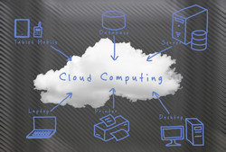 Creating a responsive, energy efficient computing cloud