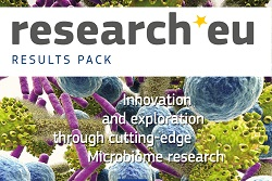 research*eu RESULTS PACK - Innovation and exploration through cutting-edge Microbiome research