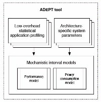 Figure 1: Schematic of the components that will make up the ADEPT tool