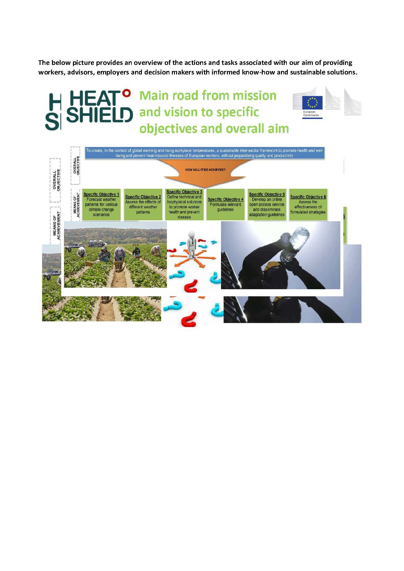 Integrated inter-sector framework to increase the thermal