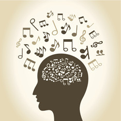Music imagery that moves you   Result In Brief   CORDIS
