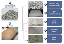 Inorganic polymers bring insulation to the next level