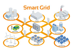 Support for citizens to understand smart grids
