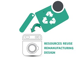 Creating a circular economy by cutting out the waste