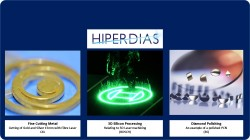 Hiperdias - High throughPut LasER processing of DIamond and Silicon