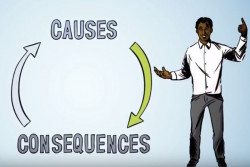 Causes and Consequences of Youth Unemployment: FP7 Project CUPESSE Releases Animated Clip